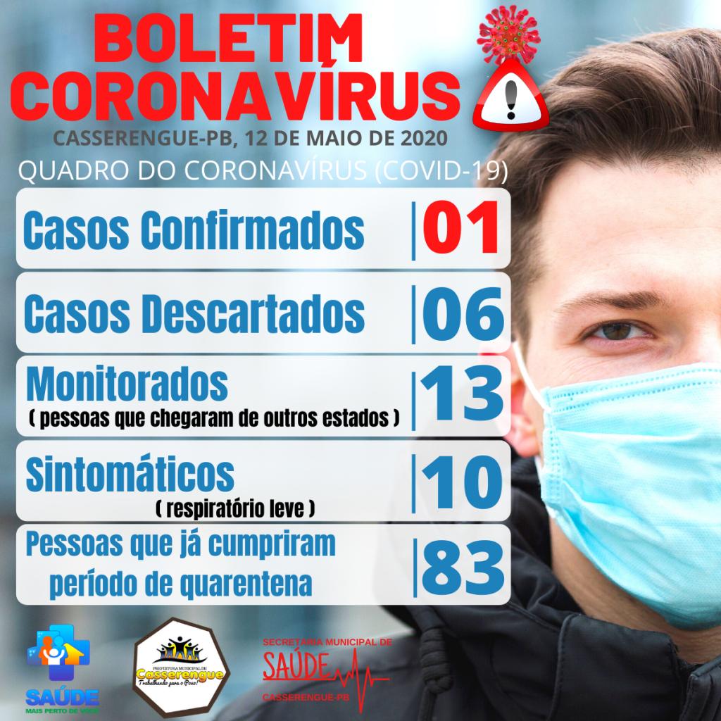 Boletim Epidemiológico, 14/05/2020 - Casserengue-PB