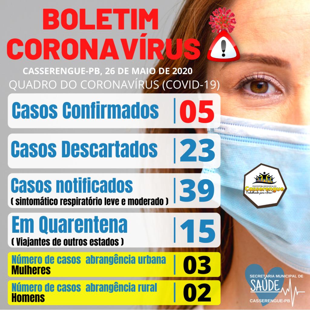 Boletim Epidemiológico, 26/05/2020 - Casserengue-PB