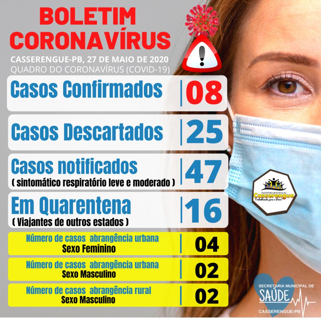 Boletim Epidemiológico, 27/05/2020 - Casserengue-PB