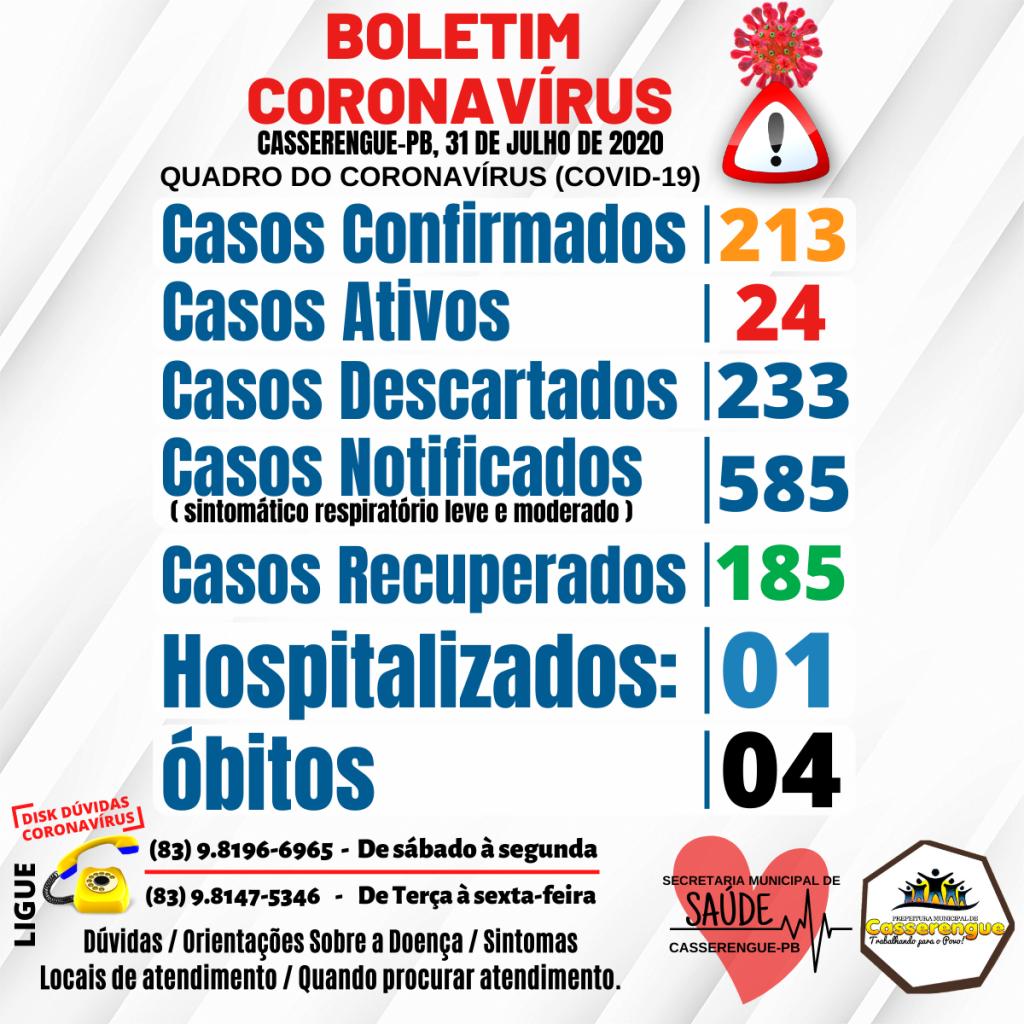Boletim Epidemiológico, 31/07/2020 - Casserengue-PB