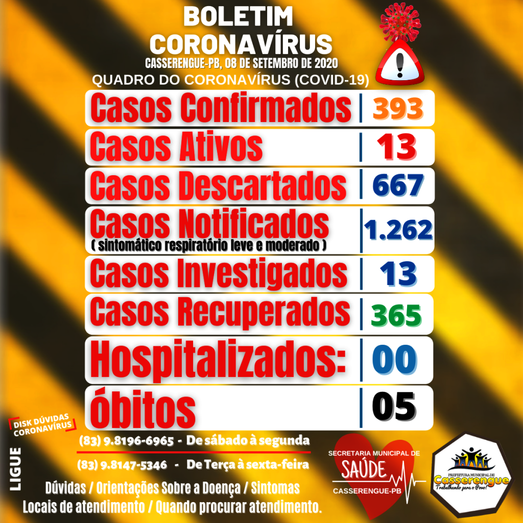 Boletim Epidemiológico, 08/09/2020 - Casserengue-PB